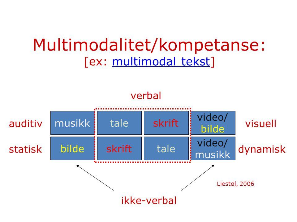 Multimodalitet/kompetanse: [ex: multimodal tekst]